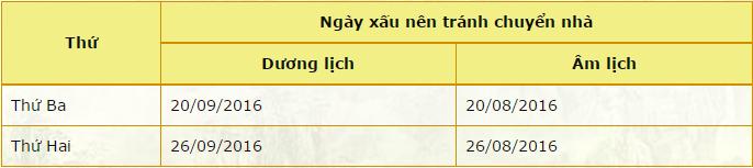 ngay-tot-chuyen-nha-tron-goi-thang-9-3