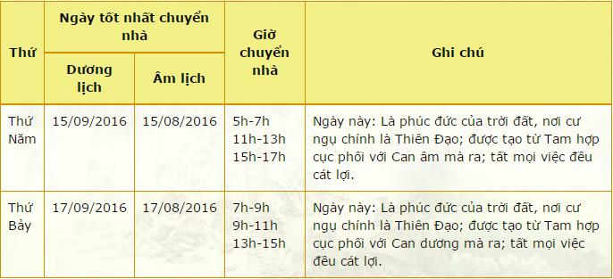 ngay-tot-chuyen-nha-tron-goi-thang-9
