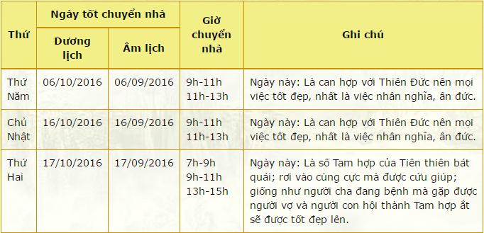 ngay-tot-nhat-chuyen-nha-thang-10