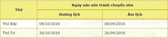 ngay-xau-chuyen-nha-thang-10